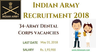 INDIAN ARMY DENTAL CORPS 2018
