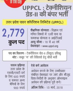 UPPCL Technician Grade 2 Recruitment 2018 TG 2 2779 Latest News