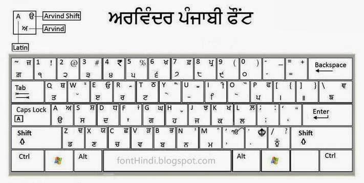 Arvinder Hindi, Punjabi and Rupee sign free font  ~ Beautiful Hindi