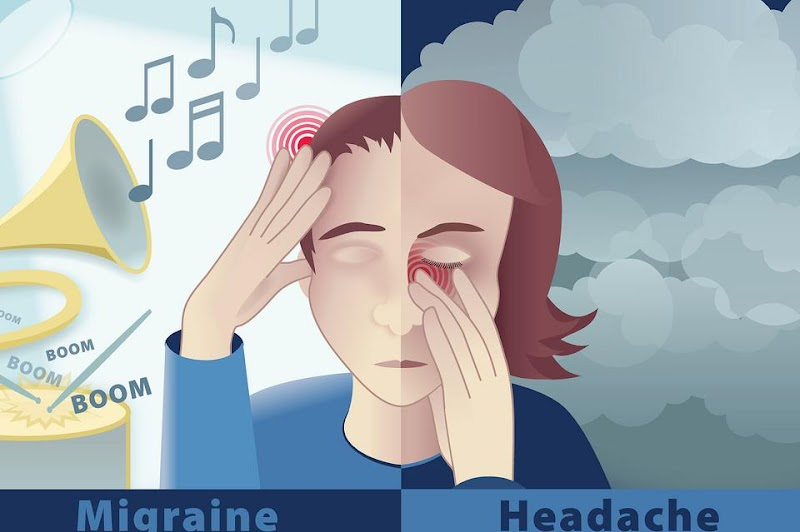 Migraine Types, Causes, Symptoms And Remedies - Sinus Headache