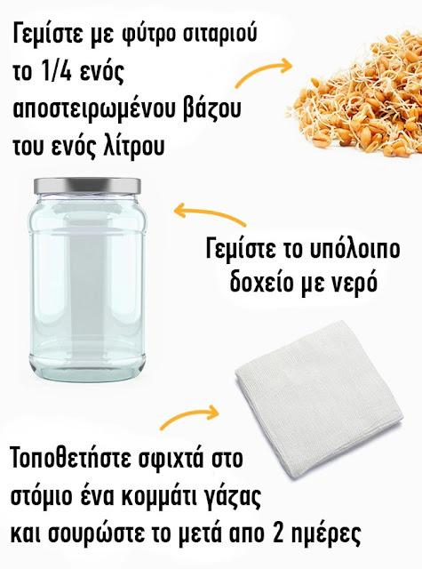 συνταγές για ελαφριά ροφήματα