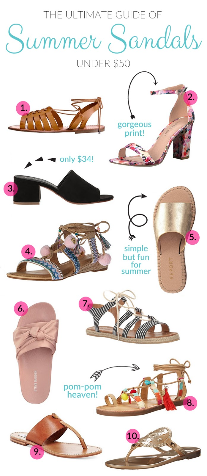 Women's Summer Sandals Guide under $50 by fashion blogger Laura of Walking in Memphis in High Heels