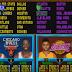 Boom Shakalaka! 1994 NBA Jam Classic just got  an Upgrade with Today's NBA Players