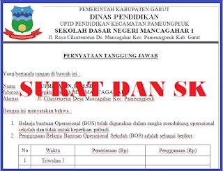 Contoh Surat-surat dan SK Keperluan Sekolah
