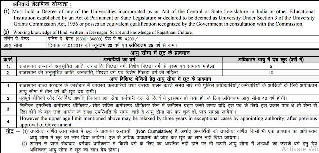 RPSC Recruitment Advertisement