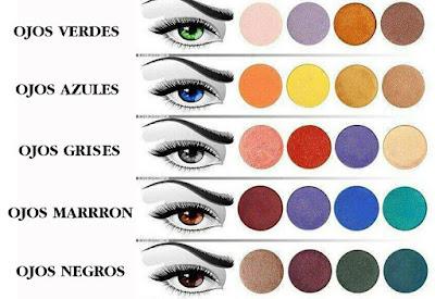sombra-resalta-más-color-ojos