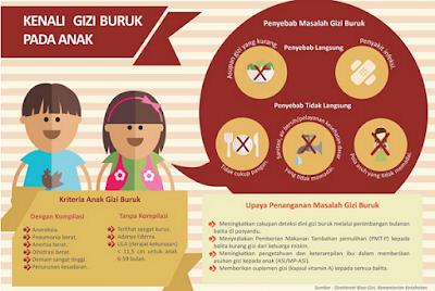 Gawat.. Faktor Kemiskinan dan Kesehatan Picu Warga Lampung Tengah dan Lampung Timur Semakin Kurang Bahagia