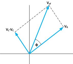Rangkaian seri rlc fisika sekolah dari gambar di atas maka beda fase antara arus dan tegangan dapat dituliskan sebagai sebagai berikut ini ccuart Gallery