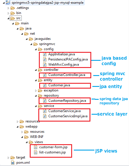 Spring MVC + Spring Data JPA CRUD Example