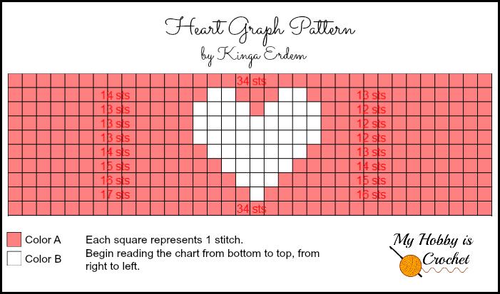 Heart & Sole Slippers - Free Crochet Pattern
