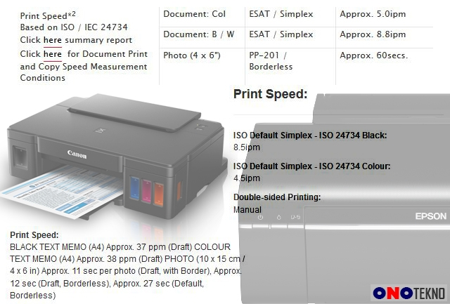 Spesifikasi printer dengan PPM dan IPM