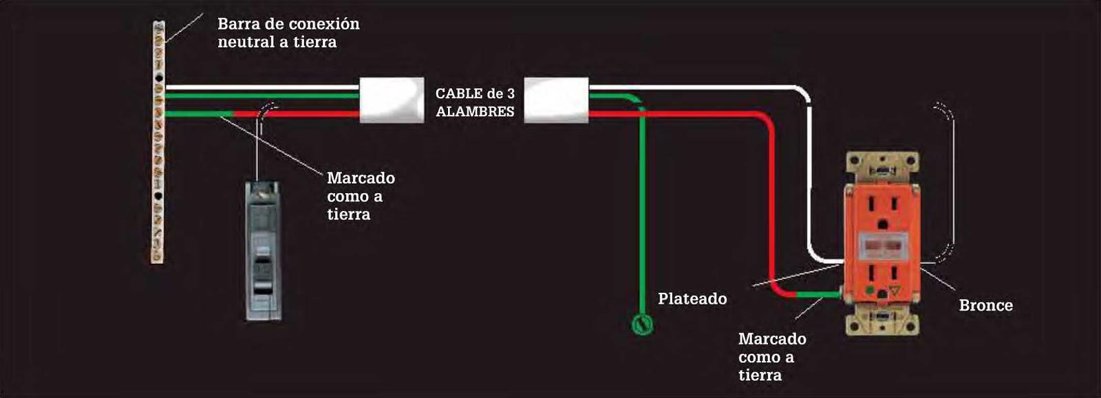Instalaciones Eléctricas Residenciales: 4 diagramas de salidas ...