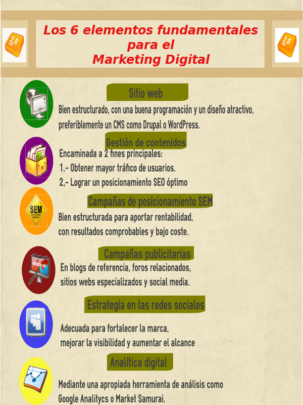 Infografía Marketing Digital