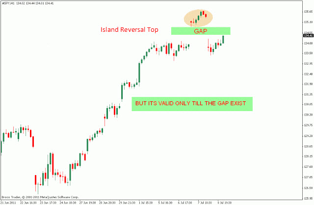 Trading forex yang aman