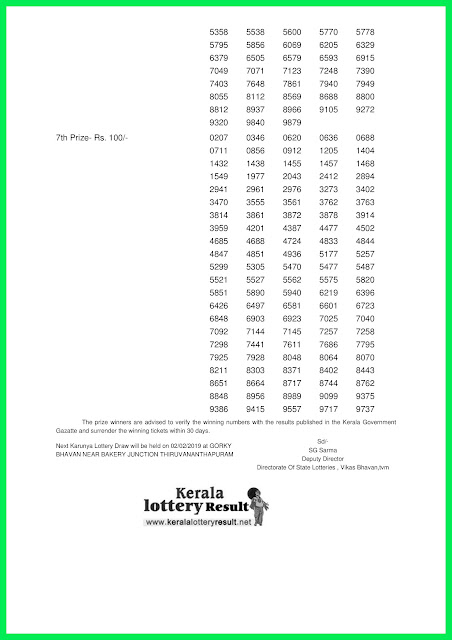Kerala Lottery Result 19-January-2019 Karunya KR-380 Today