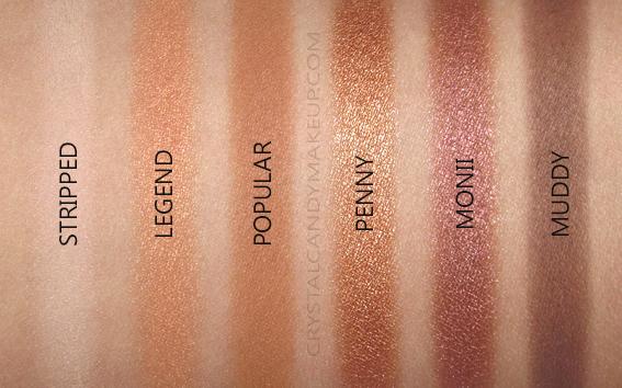 PÜR PRO x Etienne Ortego Eyeshadow Palette Minerals Swatches