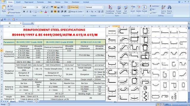 Steel Member Design to BS5950