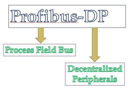 plc programming for dummies pdf