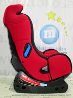 All-in-One Baby Car Seat Pliko PK728 Group 0+, 1 dan 2 (New Born - 25kg)