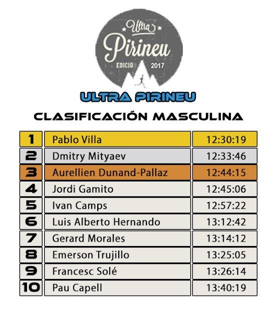 Clasificación Masculina ULTRA PIRINEU 2017