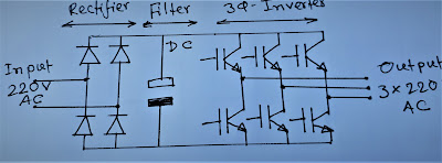 Digital Phase Converter from Single Phase to Three Phase