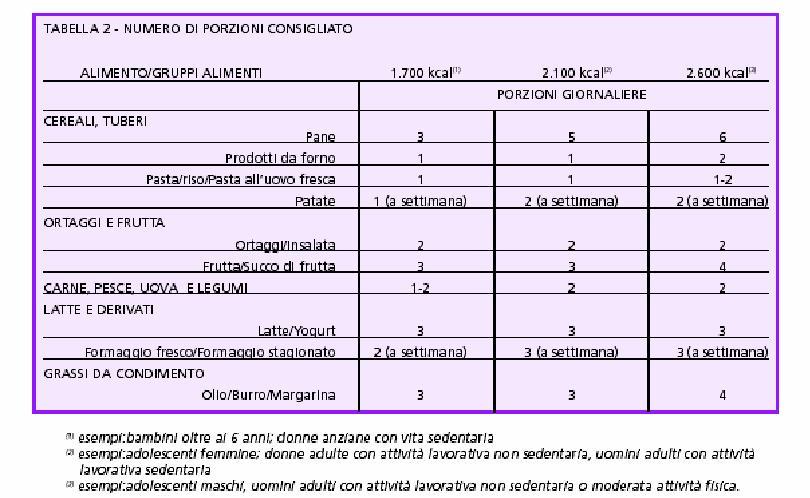 Favoloso Fitness & Nutrition FOR DUMMIES: giugno 2011 GF13