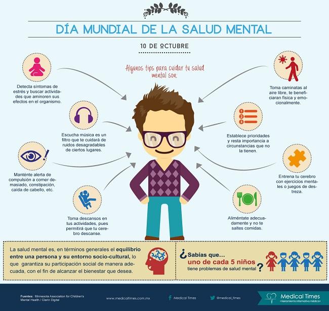 D a mundial de la salud mental infograf a insteract a for Cuales son las caracteristicas de una oficina