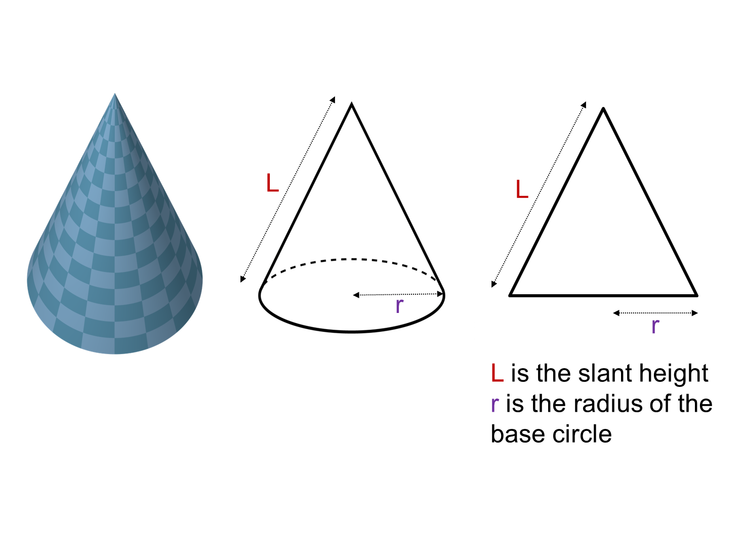 Median Don Steward Mathematics Teaching Cone Surface Area