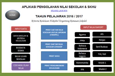Aplikasi SKHUS Sementara Untuk SD Tahun 2017