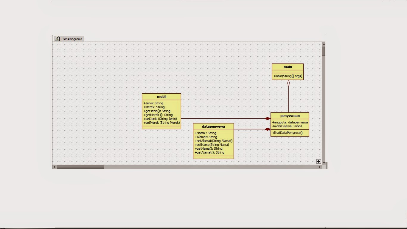 Uml dan class diagram pada java nah ini contoh class diagram nya ccuart Image collections