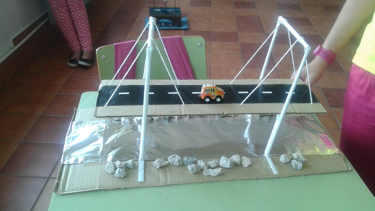 puentes para hilos