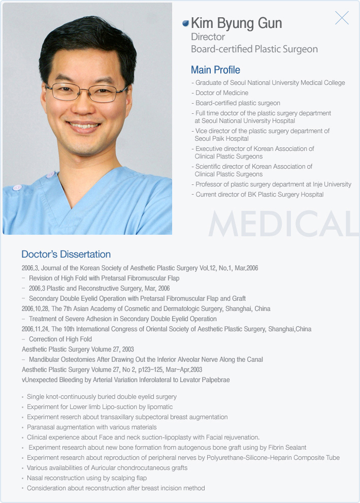 Cosmetic Surgery Introduction & Categorized Dealing