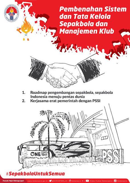 Empat (4) Prioritas Percepatan Pembangunan Sepakbola Indonesia