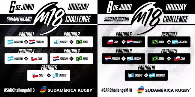 Fixture de Sudamericano M18 Challenge #SARChallengeM18
