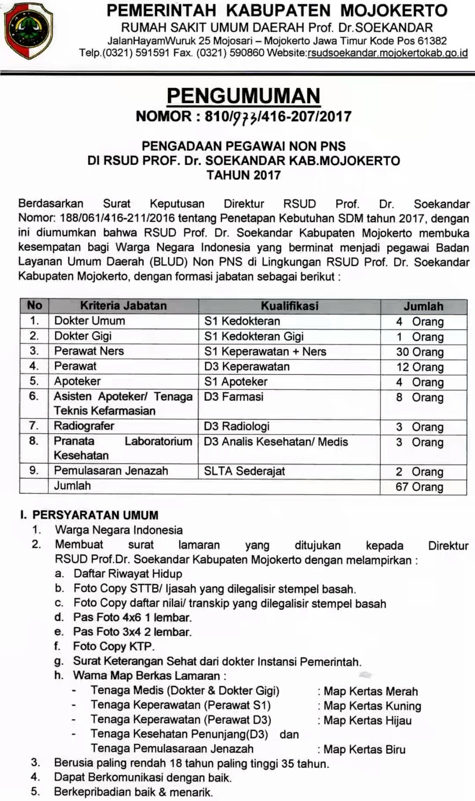 Lowongan Kerja Non PNS di RSUD Prof. Dr. Soekandar Kab. Mojokerto Tahun 2017
