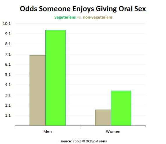 Oralverkehr ist Lady Sensuals Steckenpferd
