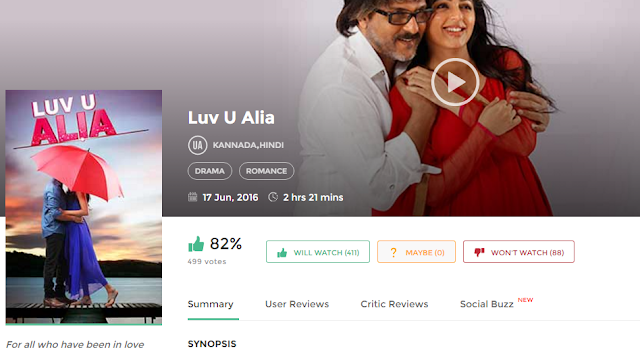 Luv U Alia 2016 Hindi Movie 300mb & 700Mb Mp4