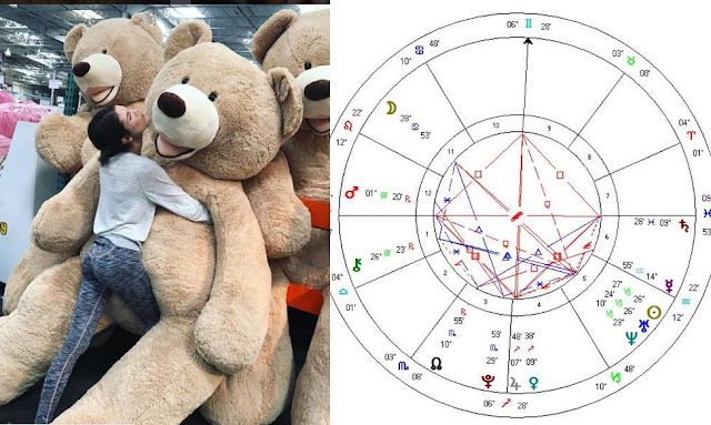 Wiki Joy Corrigan birth chart & personality traits forecast