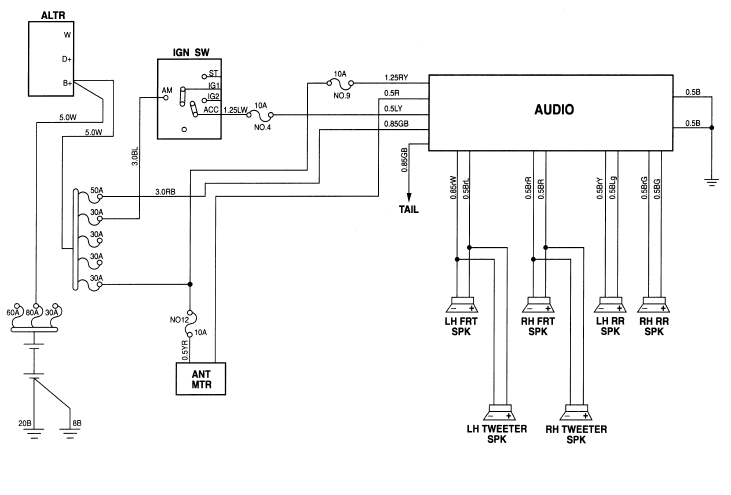 Circuit panel: AUDIO SCHEMATIC AND ROUTING ELECTRONIC DIAGRAM