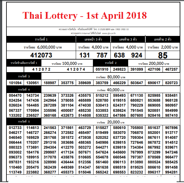 Lottery Results Thailand
