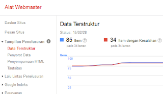 Kesalahan Data Terstruktur