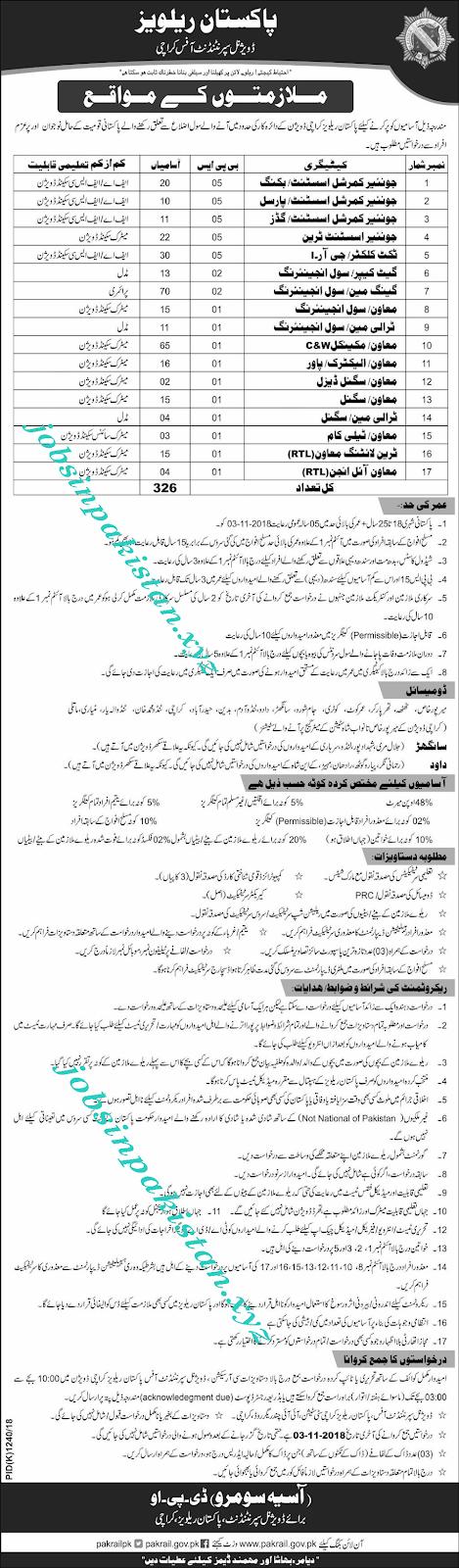 Pakistan Railway Jobs 2018 Advertisement