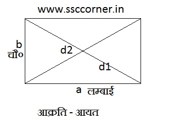 आयत की बेसिक जानकारी हिंदी में | rectangle basic knowledge in hindi - Important for various exams