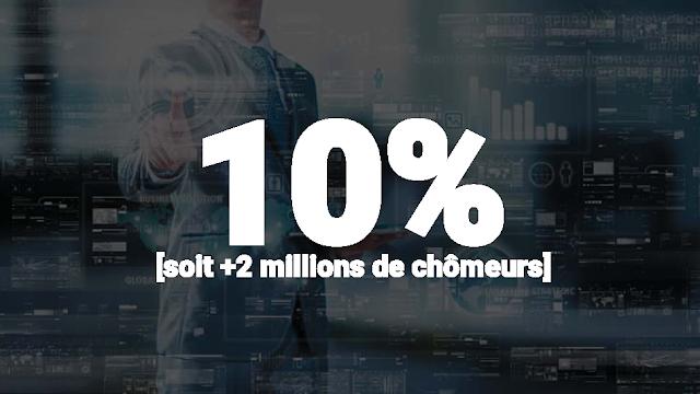 étude OCDE 10% d'emplois = 2 millions de chômeurs