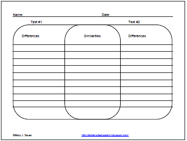 Graphic organizer for compare and contrast classroom for Compare and contrast graphic organizer template