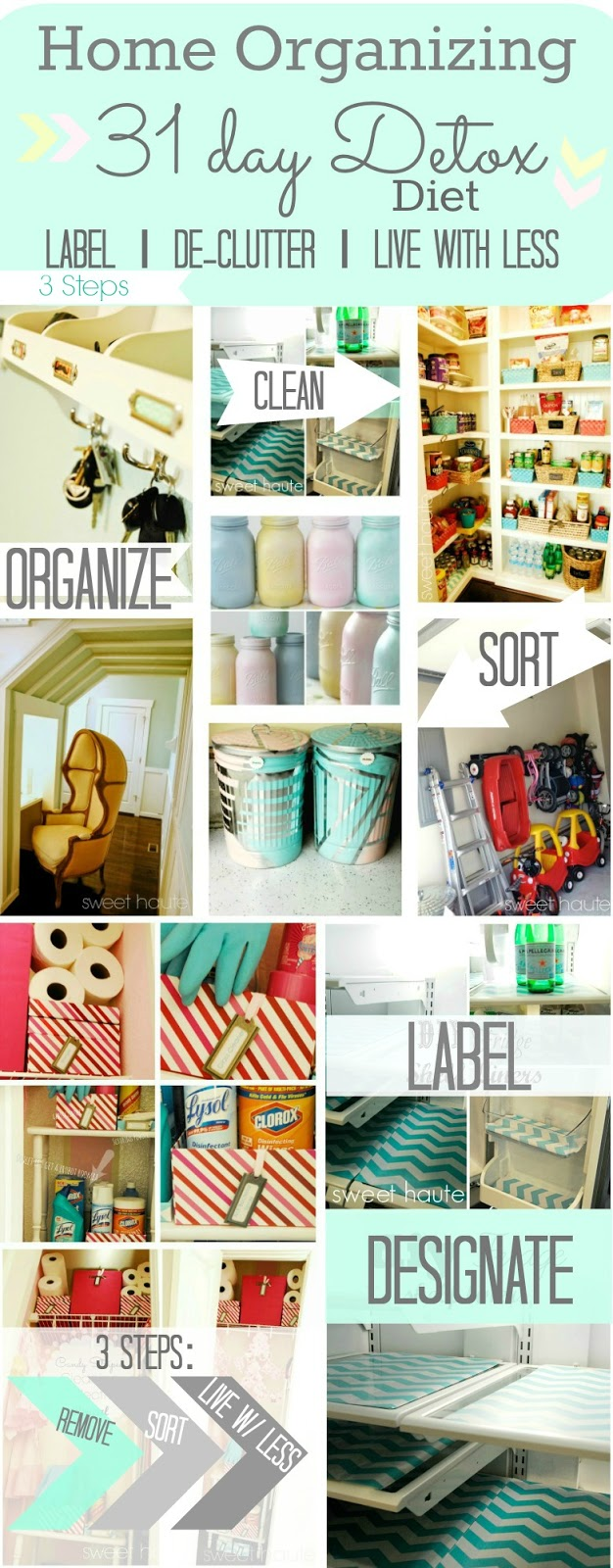 http://sweethaute.blogspot.com/2015/04/home-organization-31-day-detox-diet.html