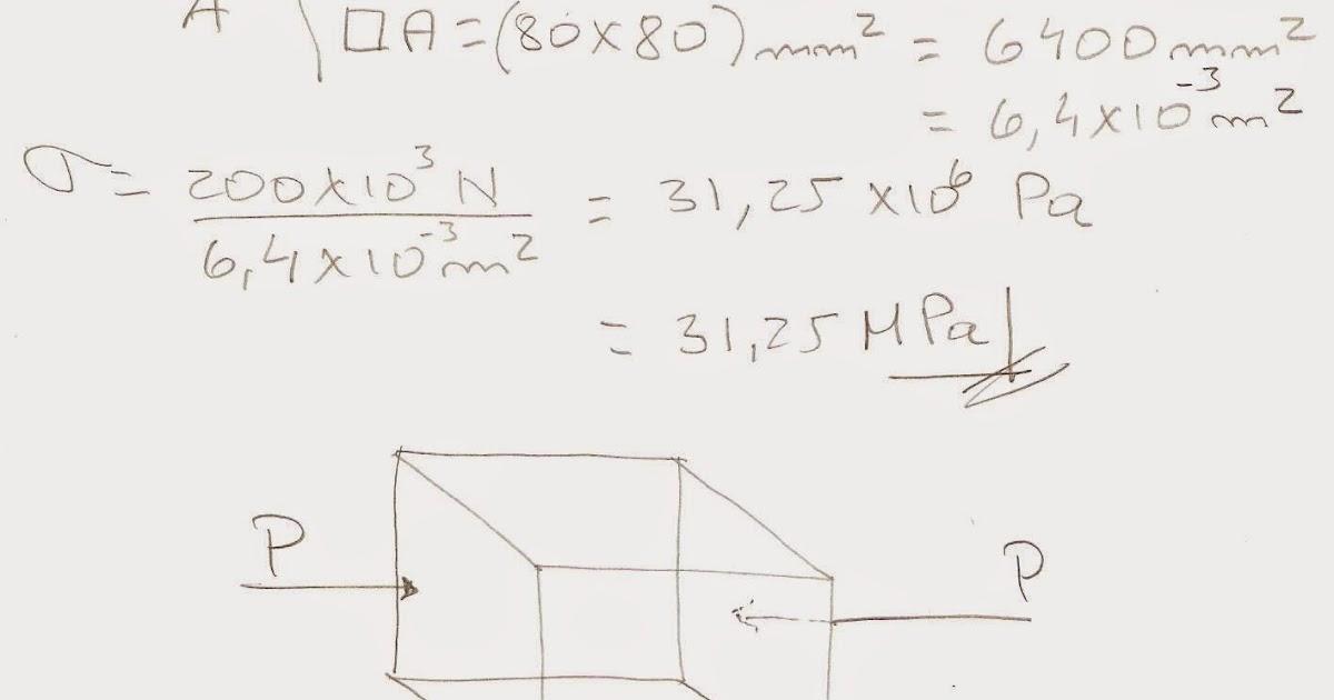 Solucionario mecanica de materiales fitzgerald edicion