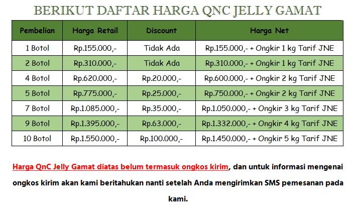 Toko Resmi QnC Jelly Gamat