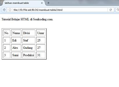 Tutorial belajar HTML membuat table HTML