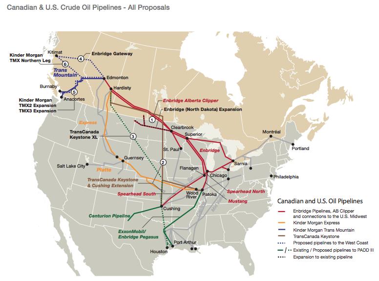 Oil Peak: Seaway pipeline: Oil Prices Above $100
